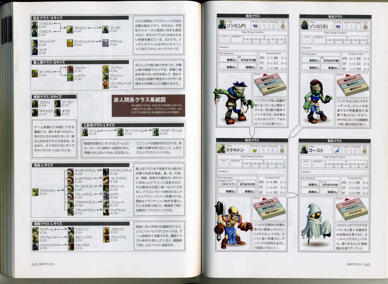 Ogre Battle 64 : Japanese Ogre Battle 64 Scans 6